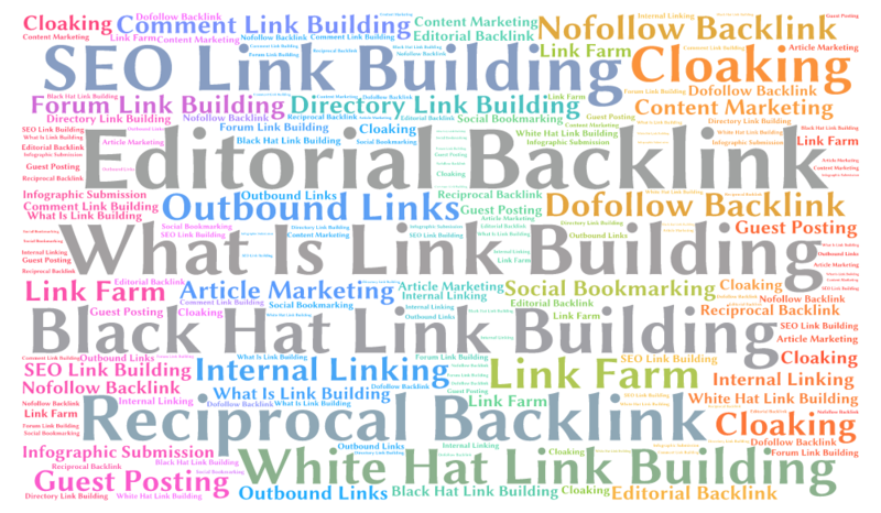 White_hat_link_building_strategies